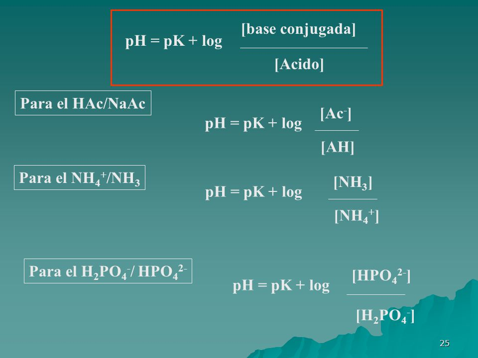 pH = pK + log [base conjugada] [Acido] [Ac-] pH = pK + log. [AH] Para el HAc/NaAc. Para el NH4+/NH3.